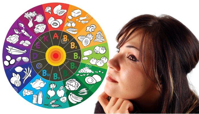 Hangi Hastalıklara Hangi Sebzeler ve Meyveler İyi Gelir 1