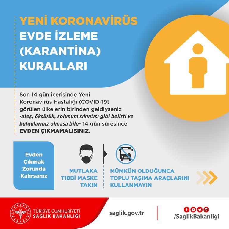 Coronavirüsü Hakkında Yapılması Gerekenler 2
